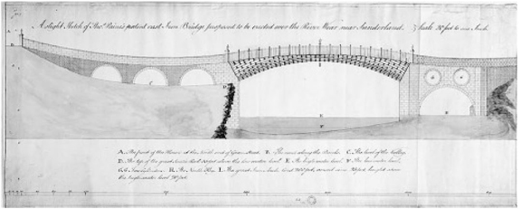 Wearmouth Bridge, Sunderland, design attributed to Thomas Paine, image 1791